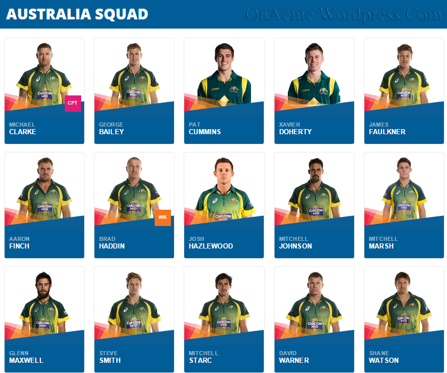 World Cup 2015,Squad of Australia Cricket Team For 2015 ICC Cricket ...